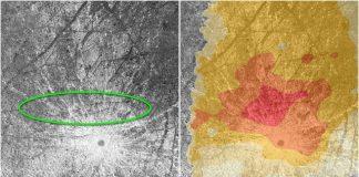 So sánh vị trí khe nứt gây ra bởi cột nước trên bề mặt Europa và bản đồ nhiệt từ dữ liệu cũ.