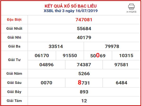 du-doan-xsmn-23-7-2019-soi-cau-bach-thu-xs-Bac-Lieu