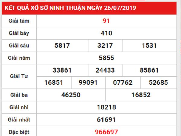 Dự đoán xổ số Ninh Thuận ngày 02/08 chính xác