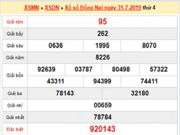 Soi cầu tổng hợp con số may mắn trong KQXSDN ngày 07/08