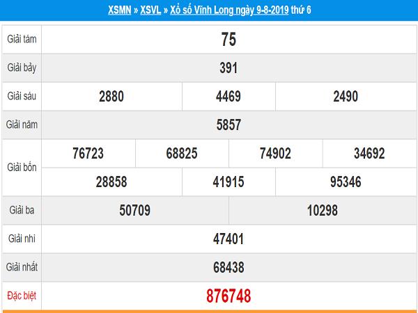 Dự đoán kết quả xổ số Vĩnh Long ngày 16/08 từ cao thủ