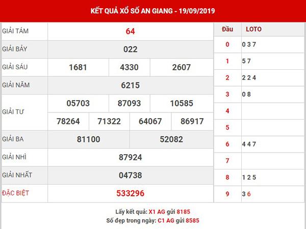 Dự đoán kết quả XSAG thứ 5 ngày 26-09-2019