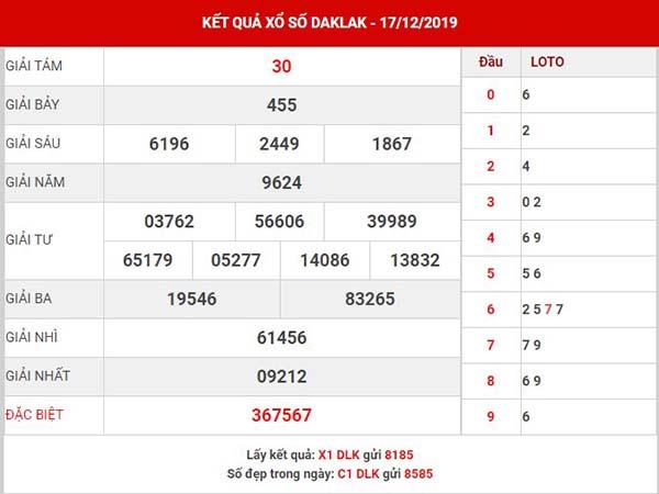 Dự đoán kết quả SX Daklak thứ 3 ngày 24-12-2019