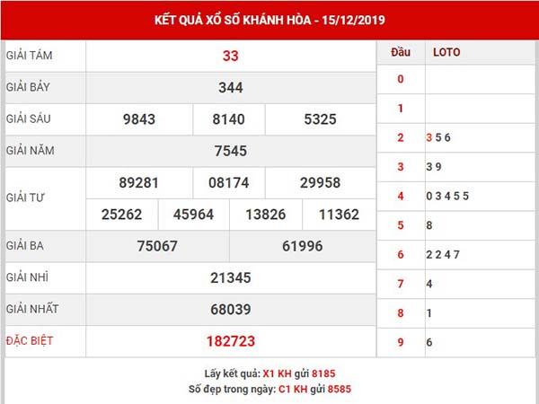 Dự đoán kết quả XSKhánh Hòa thứ 4 ngày 18-12-2019