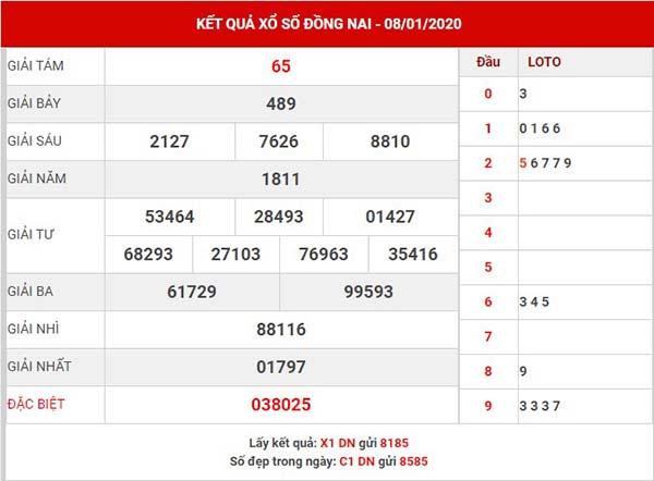 Dự đoán XS Đồng Nai thứ 4 ngày 15-01-2020