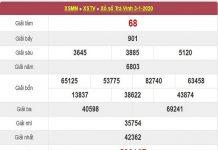 kq-xs-tv-ngay-3-1-2020-min