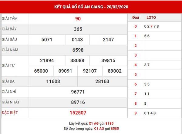 Dự đoán kết quả SXAG ngày 27-02-2020