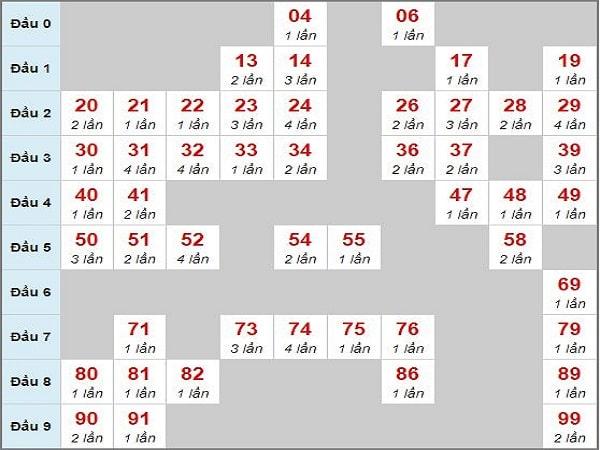 cau-mb-chay-3-ngay-28-2-2020-min