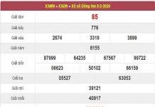 Dự đoán Xổ Số Đồng Nai 12/2/2020 - Dự đoán XSĐN Thứ 4