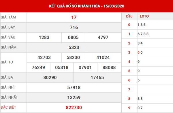 Dự đoán kết quả xs Khánh Hòa thứ 4 ngày 18-3-2020