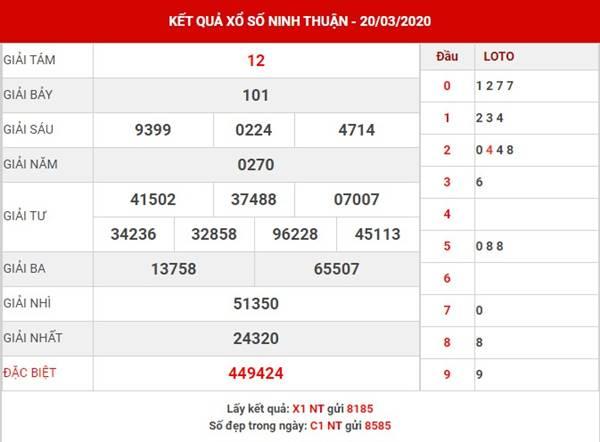 Dự đoán kết quả XSNT thứ 6 ngày 27-3-2020