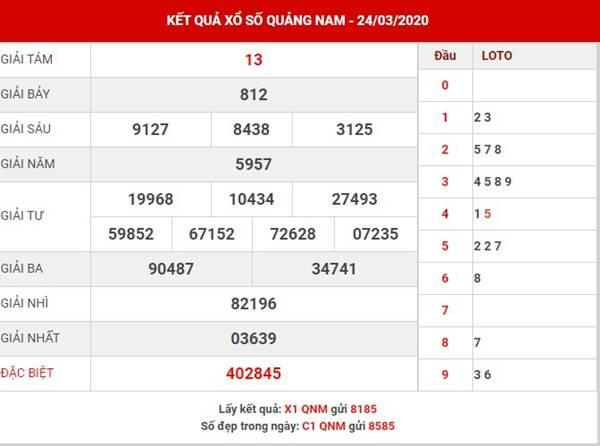 Dự đoán kết quả XS Quảng Nam thứ 3 ngày 31-3-2020