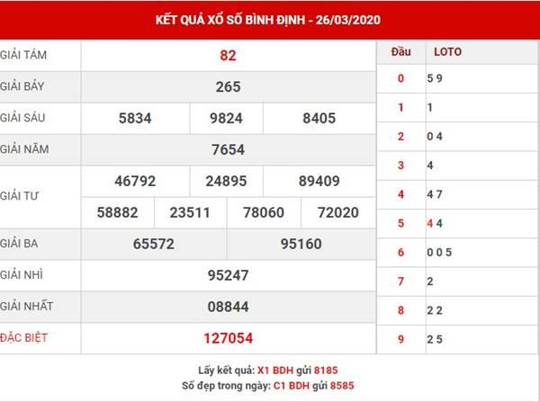 Dự đoán sổ xố Bình Định thứ 5 ngày 16-4-2020