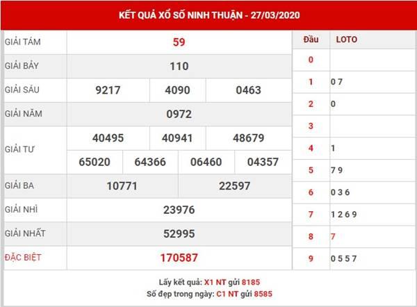 Dự đoán xổ số Ninh Thuận thứ 6 ngày 24-4-2020