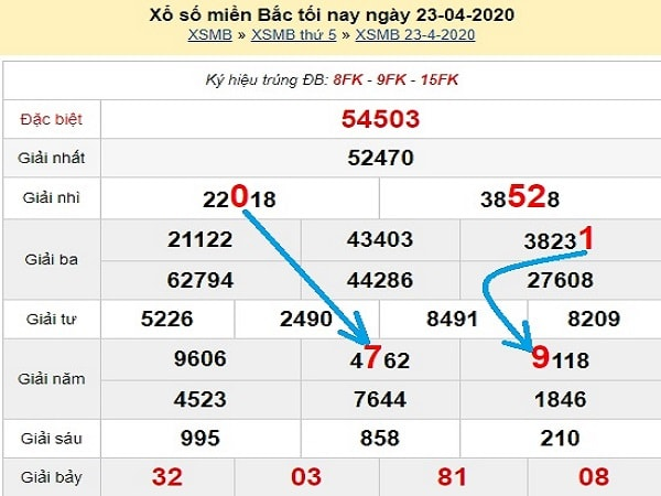 bach-thu-lo-to-mb-ngay-24-4-2020-min