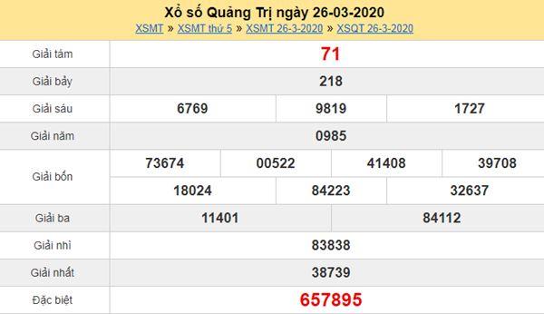 Dự đoán XSQT 23/4/2020 - KQXS Quảng Trị thứ 5