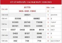 Dự đoán xổ số miền bắc -KQXSMB thứ 2 ngày 25/05