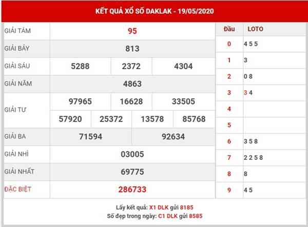 Dự đoán kết quả SX Daklak thứ 3 ngày 26-5-2020