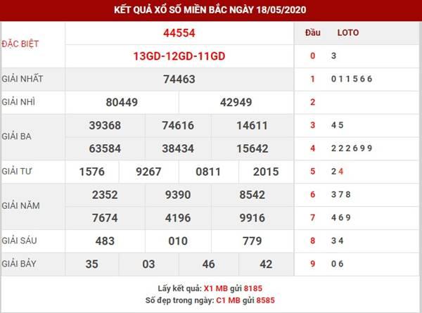 Dự đoán KQXSMB hôm nay thứ 2 ngày 19-5-2020