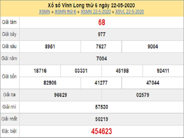 Dự đoán lô tô KQXSVL- xổ số vĩnh long thứ 6 ngày 29/05 chuẩn xác