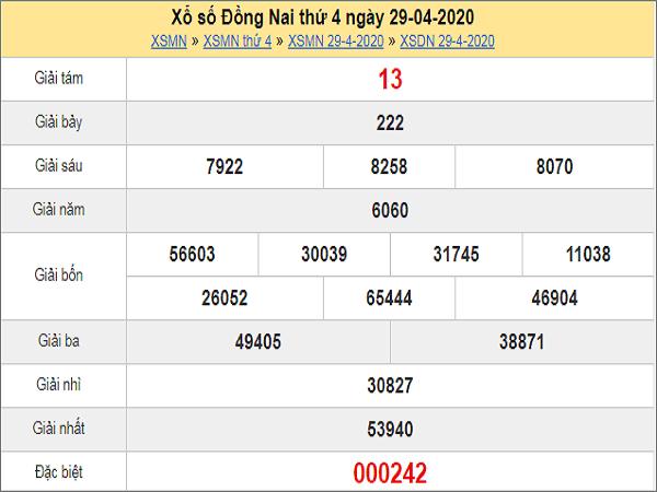 kqxs-dong-nai-ngay-29-4-2020-min