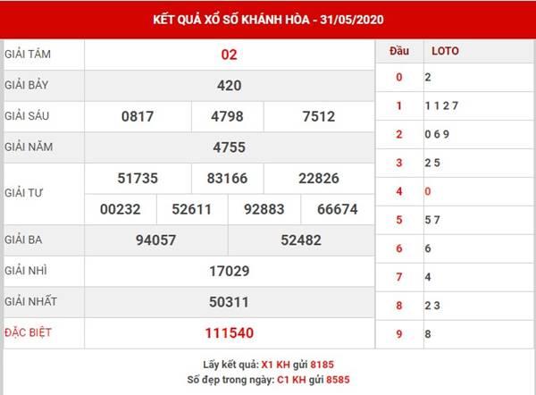 Dự đoán XS Khánh Hòa thứ 4 ngày 3-6-2020
