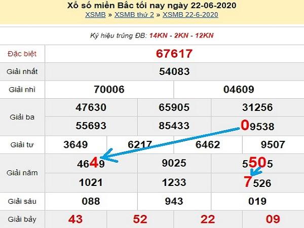 Dự đoán KQXSMB- xổ số miền bắc ngày 23/06/2020