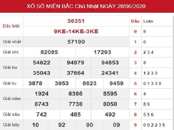 Dự đoán xổ số miền bắc-xsmb thứ 2 ngày 29/06 chuẩn xác