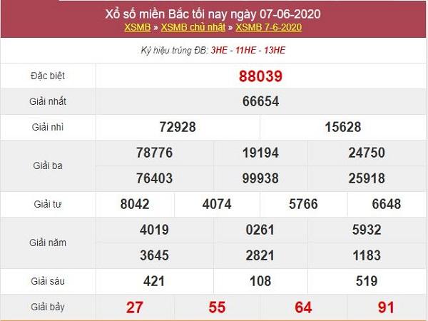 Bảng KQXSMB- Soi cầu xổ số miền bắc ngày 08/06 chuẩn xác