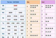 Bảng KQXSMB- Dự đoán xổ số miền bắc ngày 14/07 hôm nay