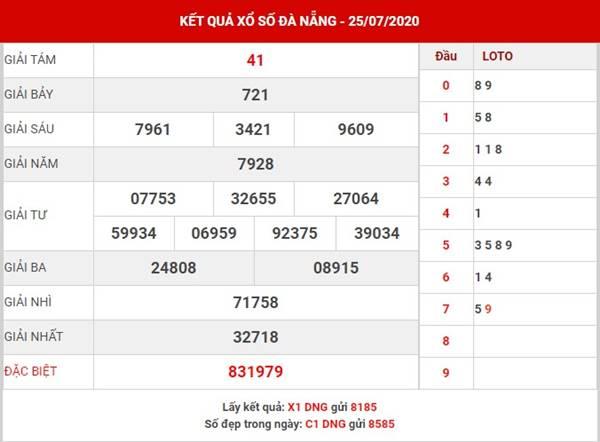 Dự đoán SX Đà Nẵng thứ 4 ngày 29-7-2020