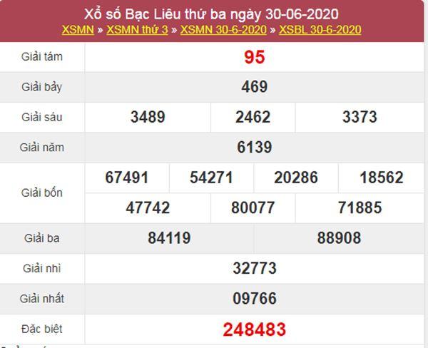 Dự đoán XSBL 7/7/2020 chốt lô số đẹp Bạc Liêu thứ 3