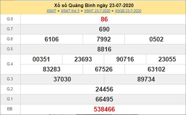 Dự đoán XSQB 30/7/2020 chốt KQXS Quảng Bình thứ 5