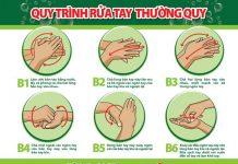 Rửa tay bằng xà phòng đúng cách