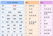 Bảng KQXSMB- Dự đoán xổ số miền bắc ngày 29/07/2020