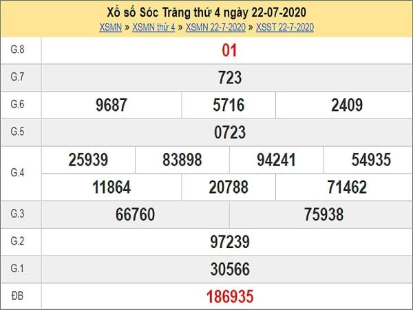 Dự đoán xổ số Sóc Trăng 29-07-2020
