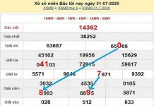Bảng KQXSMB- Dự đoán xổ số miền bắc ngày 01/08/2020 của các cao thủ