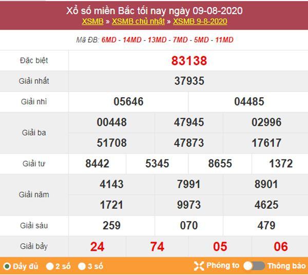 Dự đoán XSMB ngày 10/8/2020 chốt lô VIP miền Bắc thứ 2