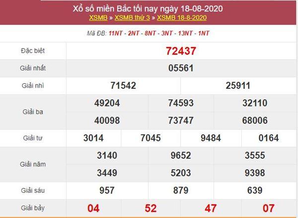 Dự đoán XSMB ngày 19/8/2020 chốt KQXS miền Bắc thứ 4
