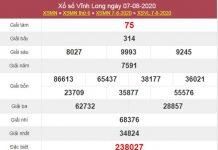 Dự đoán XSVL 14/8/2020 chốt KQXS Vĩnh Long thứ 6