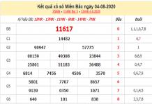 Bảng KQXSMB- Dự đoán xổ số miền bắc ngày 05/08/2020 của các chuyên gia