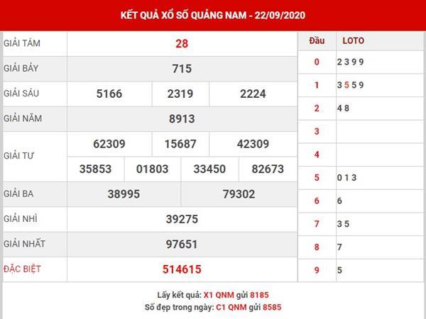 Dự đoán Xổ Số Quảng Nam thứ 3 ngày 29-9-2020