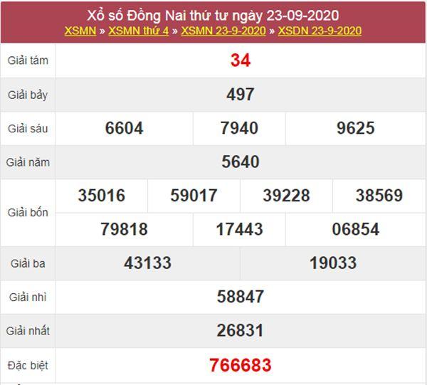 Dự đoán XSDNA 30/9/2020 chốt lô VIP Đồng Nai thứ 4