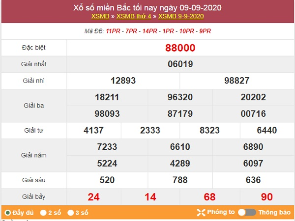Dự đoán XSMB ngày 10/9/2020 – Thống kê KQ xổ số miền Bắc thứ 5