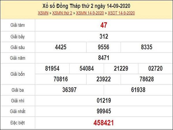 Dự đoán xổ số Đồng Tháp 21-09-2020