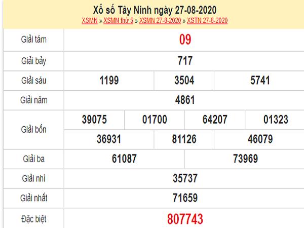 Dự đoán XSTN 17/9/2020