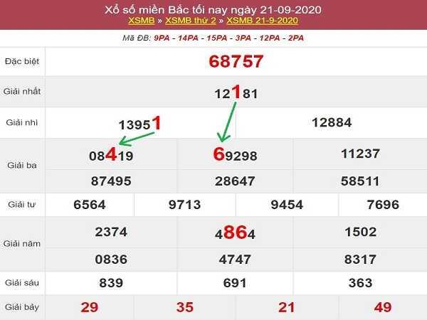 Dự đoán KQXSMB ngày 22/09/2020 - xổ số miền bắc thứ 3 chính xác