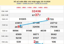 Dự đoán KQXSMB ngày 26/10/2020- xổ số miền bắc chuẩn