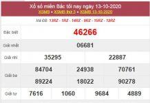 Dự đoán XSMB ngày 14/10/2020 chốt KQXS miền Bắc thứ 4