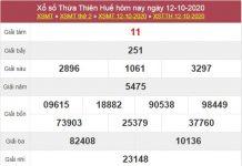 Dự đoán XSTTH 19/10/2020 chốt lô VIP Thừa Thiên Huế thứ 2